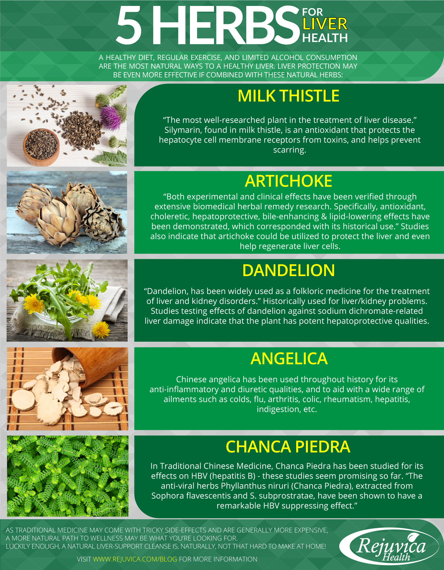 Natur House te ajută! Sfaturi de nutriție, direct de la specialiști – DETOXIFIEREA