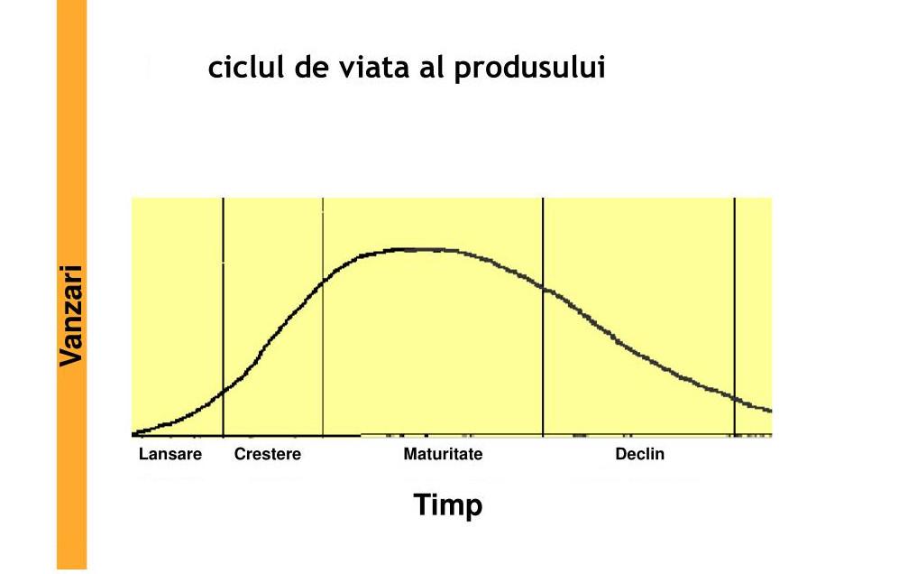 diagrama ciclului de viață a giardiei