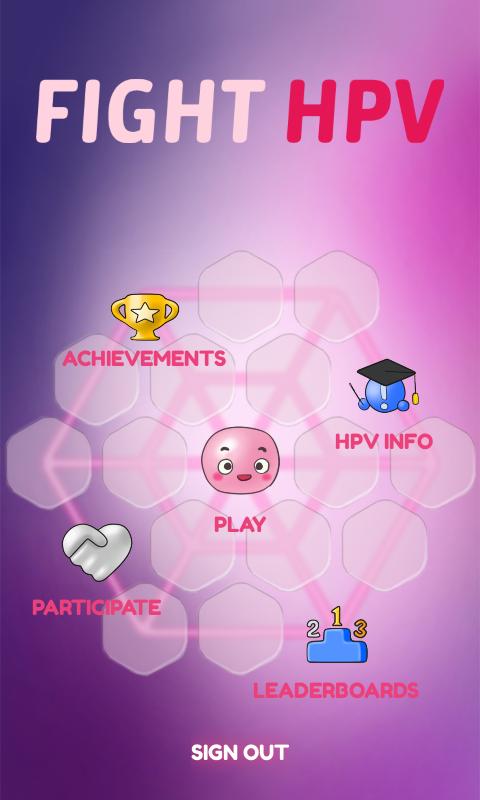hpv cancer prevention profile)