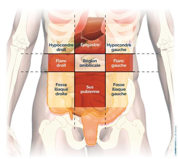 cancer colon gauche symptomes)