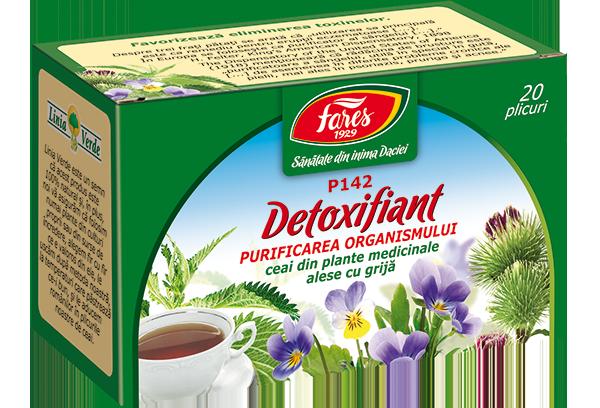 ceai detoxifierea organismului fares)