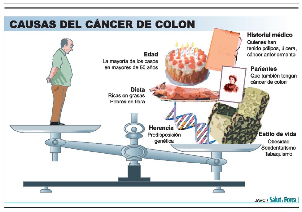 cancer de colon quimioterapia preventiva