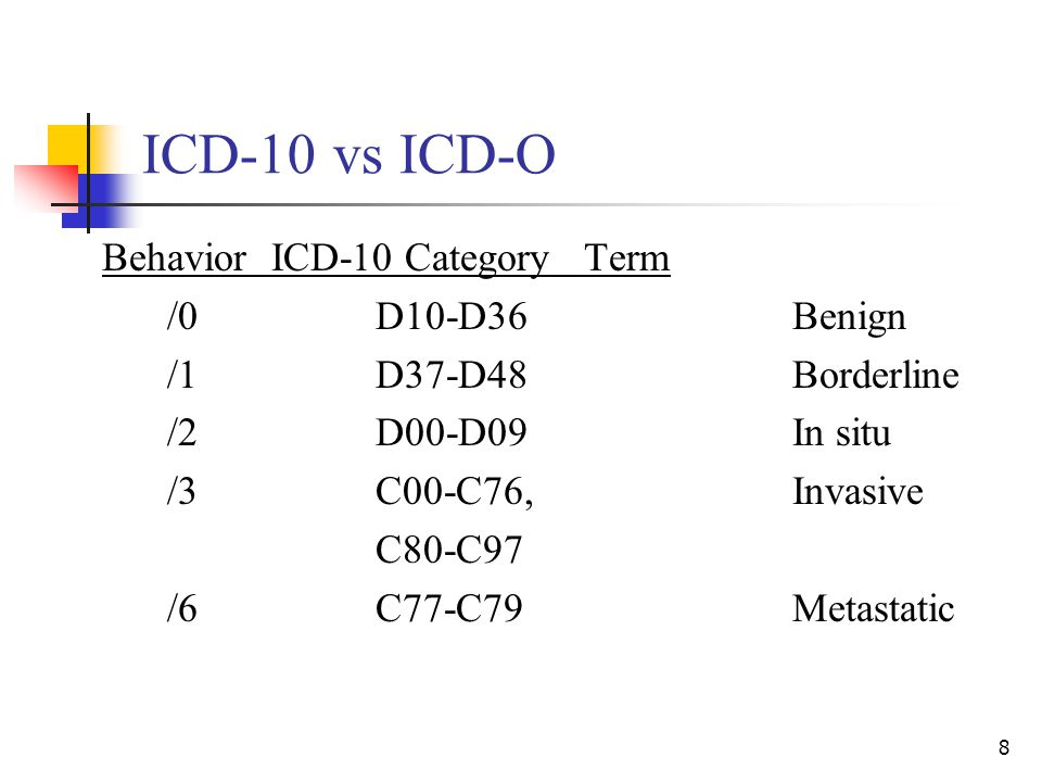 Papillary urothelial carcinoma of the bladder icd 10