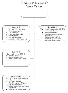 Intraductal papilloma treatment medscape, Oncolog-Hematolog Nr. 35 (2/) by Versa Media - Issuu
