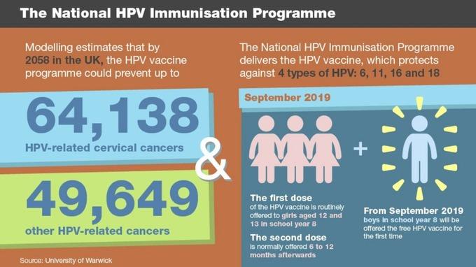 gardasil vaccine in uk