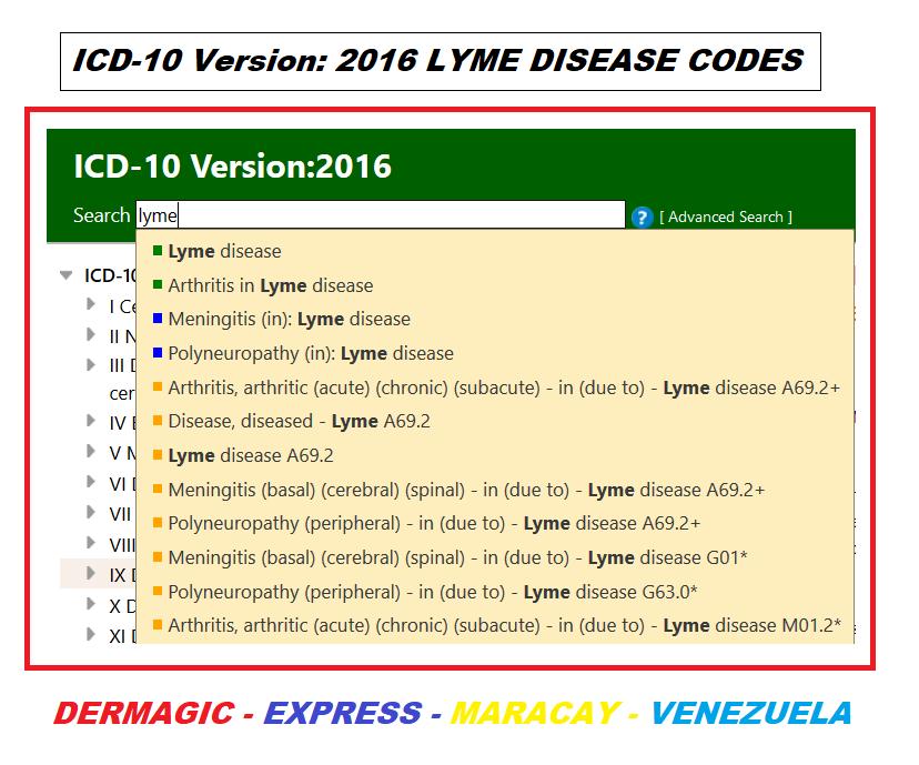 human papillomavirus diagnosis code