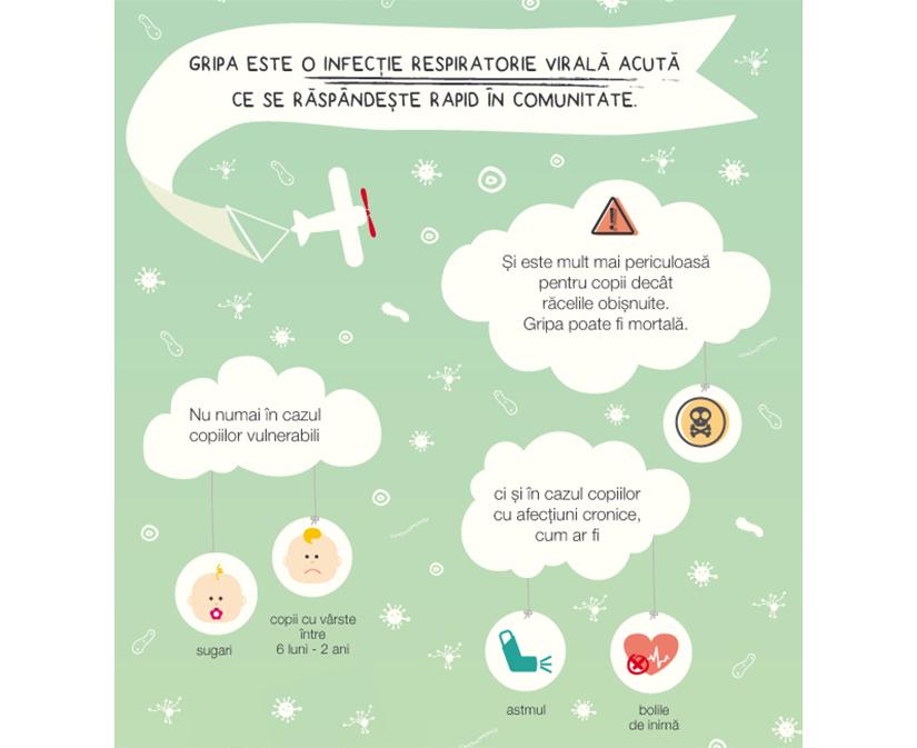 prevenirea medicamentelor pentru sugari)