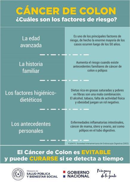 Incidența crescută a cazurilor de cancer de colon