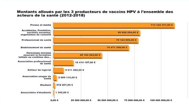 papillomavirus vaccin maroc