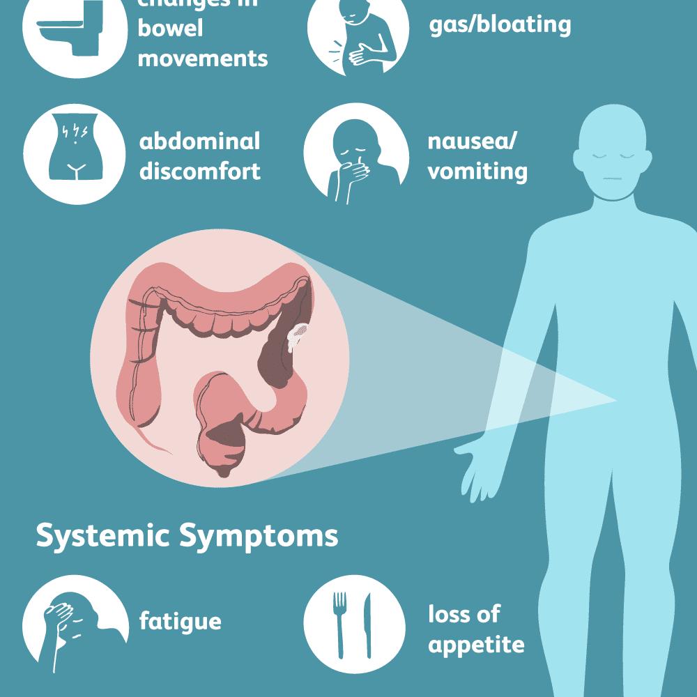 cancer nausea abdominal pain