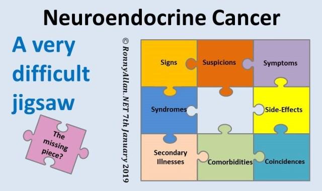 cancerul neuroendocrin