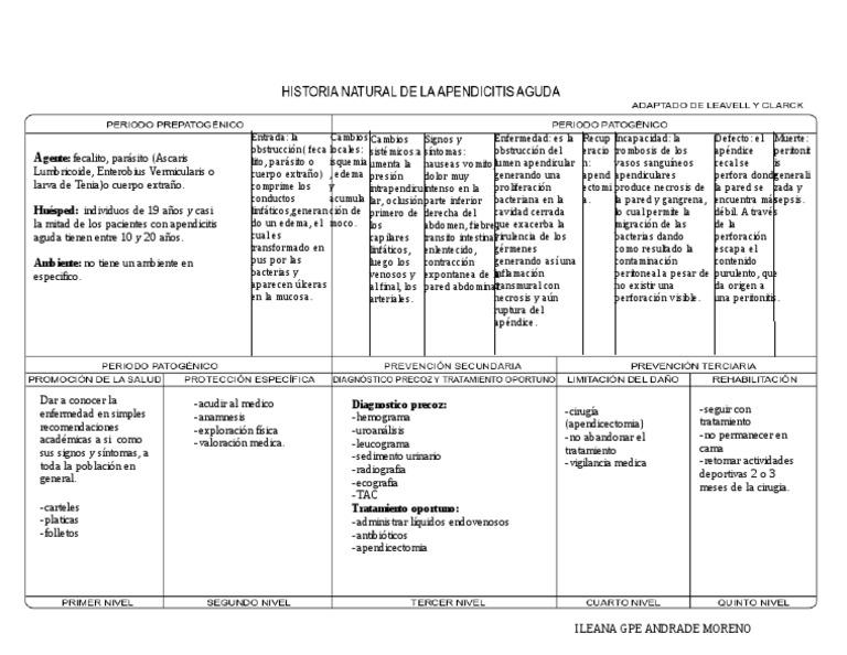 Enterobius vermicularis historia - Cancer pulmonar historia natural
