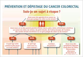 cancer rectal jeune