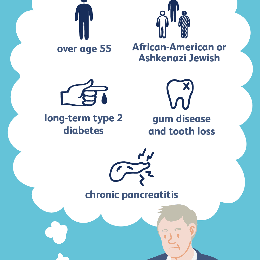 pancreatic cancer from pancreatitis