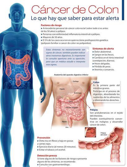 sintomas del cancer de colon hombres)